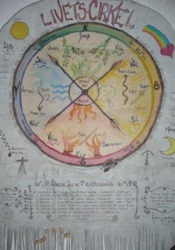 Livets cirkel
